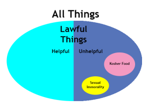 All things are Lawful